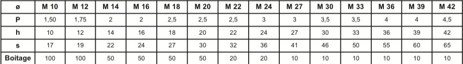 ECROUS ASTM A 194 2H Brut