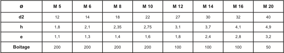 Rondelles coniques striées NFE 25511 - Zingué