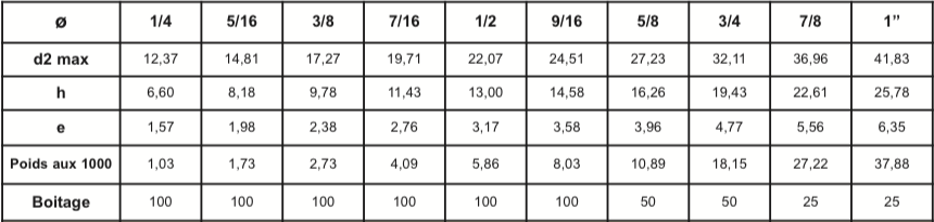 Rondelles GROWER ASA B27-1 Zingué Jaune