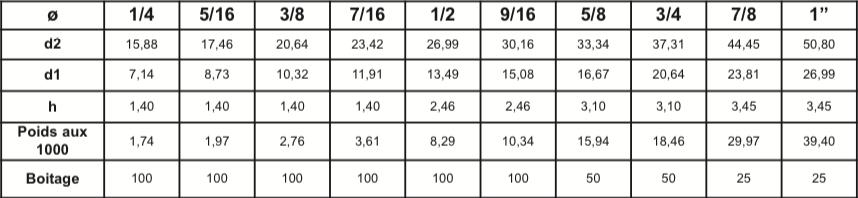 Rondelles traitées 38-45 HRC (370HV) SAE Grade 8 ZING JAUNE