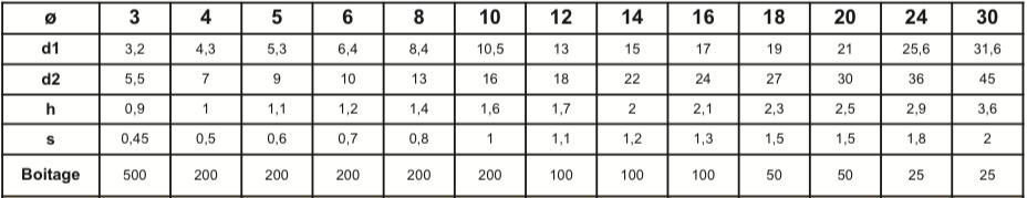 Rondelles traitées 36-44 HRC (370 HV) Acier à ressort traité type S Brut